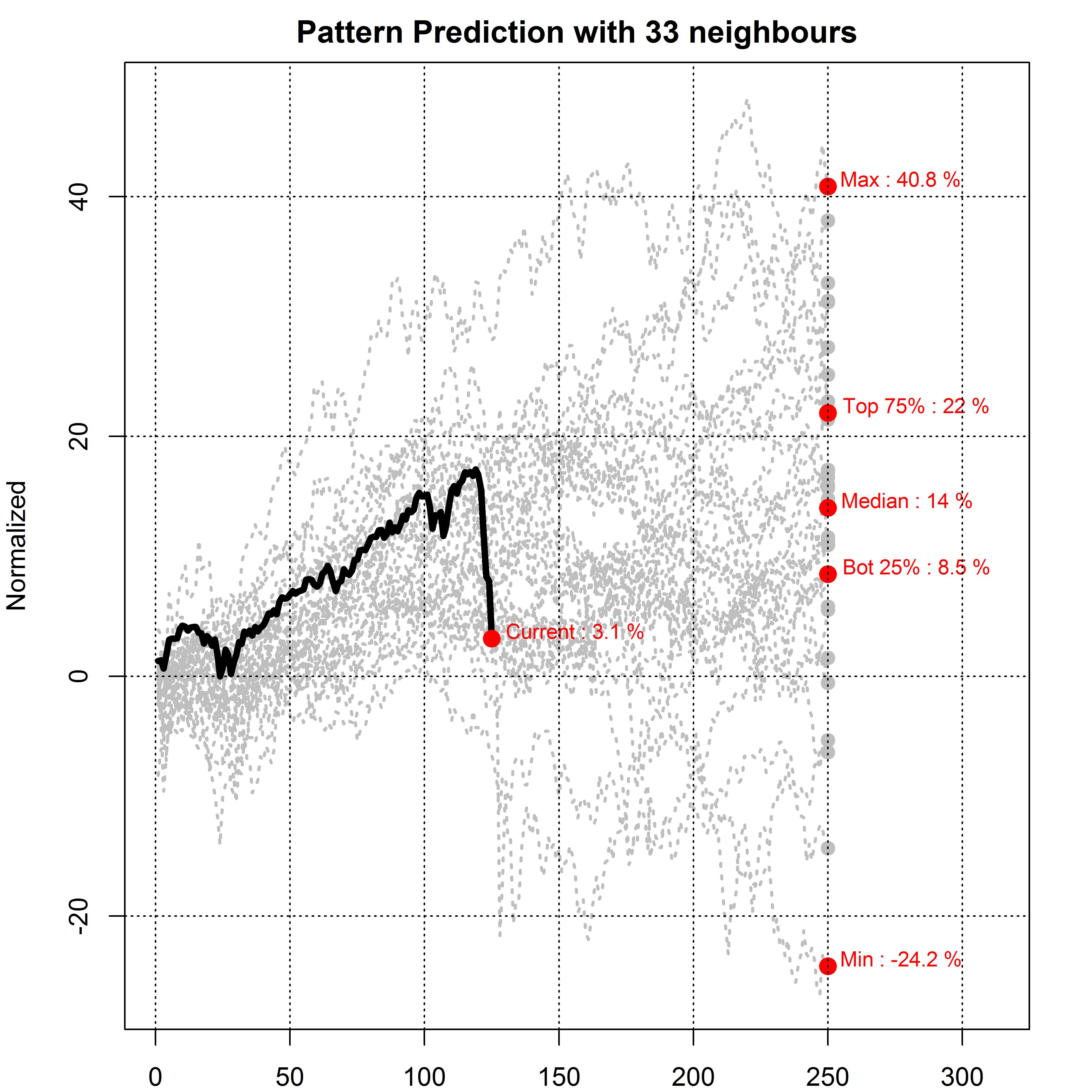 plot of chunk pattern